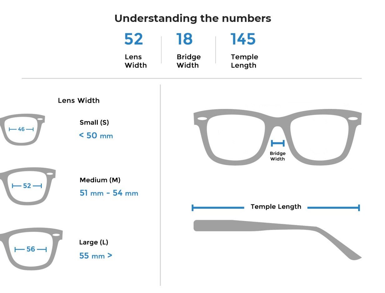 bluwinx Fit Guide - Understanding the Numbers